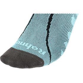 Rohner R-Ultra Light Socks, Turquesa